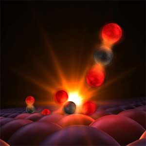 Karbonmonoksit(CO) molekülünün tepkimeye giren bileşenleri (solda), bir karbon atomu(C - Siyah) ve bir oksijen atomu(O - kırmızı) ve hemen sağlarında tek bir oksijen atomu.