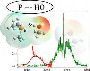 fosfor-hidrojen bağı-bilimfilicom