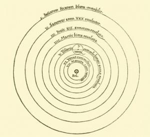 Kopernik Diyagramı