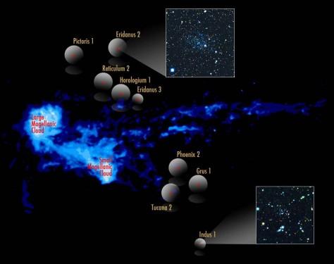 The Magellanic Clouds (Macellan Bulutları olarak alınan ikili cüce galaksi takımı) ve nötr hidrojen nehri. Görsel içerisindeki büyüteçler keşfedilmiş en büyük (Eridanus 2) ve en küçük (Indus 1) uyduyu göstermektedir ve 13x13 yay dakikalık bir alanı kapsamaktadır. (1 yay dakikası 1 derecelik açının altmışta birine tekabül eder). Görsel Koposov (IoA, Cambridge). HI image: M. Putman (Columbia)