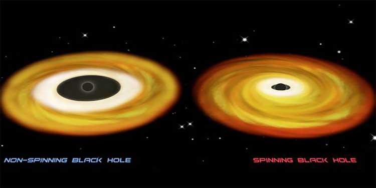9061120_blackhole_spin_02