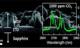 Işık bilimi ve Nanoteknoloji ile Düşük Maliyetli Gaz Sensörleri