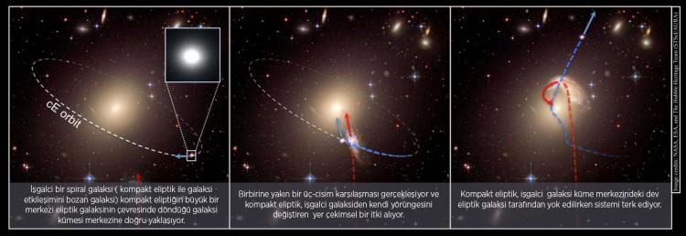 Görsel : NASA, ESA Düzenleme: Bilimfili.com