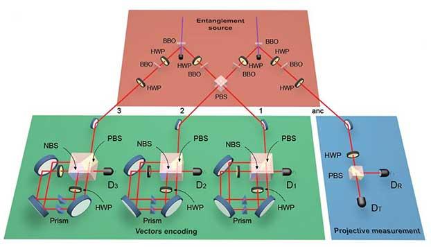 kuantum-bilgisayarlar-makinelerin-ogrenmesini-hizlandiracak-bilimfilicom-1