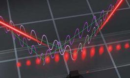 Kuantum Girişim İki Atomun Geleceğini Birleştirdi