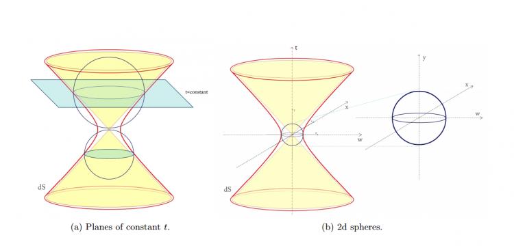 kuantum-kutlecekim-icin-olcek-degismezligi-yaklasimi-bilimfili-com