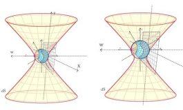 Kuantum Kütleçekim için Ölçek Değişmezliği Yaklaşımı