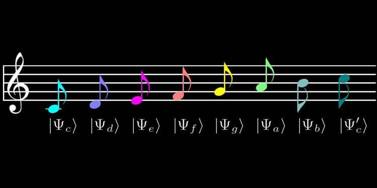 Kuantum Şarkılar Bestelenmeyi Bekliyor