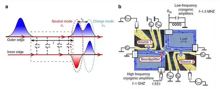 coulomb-etkilesimi-elektron-yukunu-ikiye-ayirabiliyor-bilimfili-com