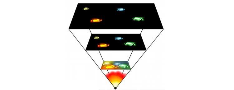 fizigin-cozulmemis-9-buyuk-gizemi-evrenin-geleceginde-ne-var-bilimfilicom