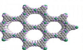 Grafen Benzeri, Ayarlanabilir İki Boyutlu Malzeme Oluşturuldu