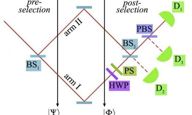 kuantum-cheshire-kedisi-standart-kuantum-mekanigi-ile-aciklanabilir-mi-bilimfilicom2