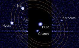 Pluton'un Uydularının Alışılmadık Etkileşimleri