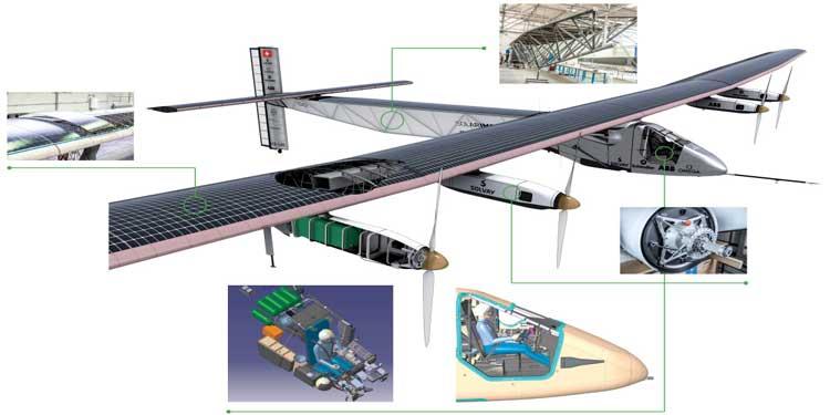 tamamen-gunes-enerjisiyle-calisan-ucak-solar-impulse-2-havalandi-2