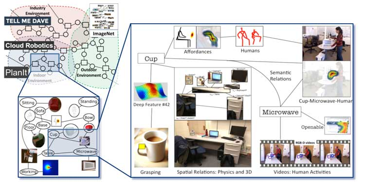 tum-robotlar-icin-ortak-bir-beyin-bilimfilicom2
