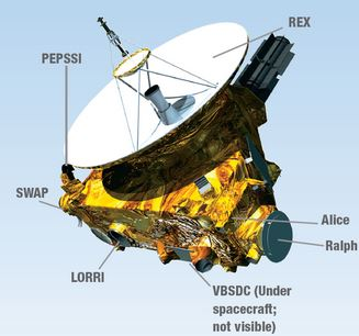 pluton-new-horizons-ve-otesi2-bilimfilicom