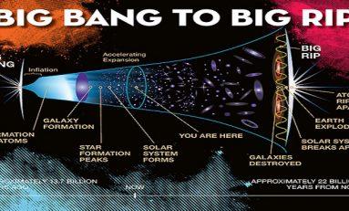 """Yeni Model: Evrenin """"Büyük Sökülme"""" Senaryosu ile Sonlanması Daha Muhtemel"""