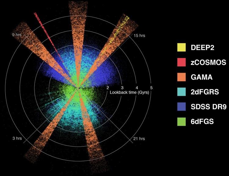 evrenin-yavas-olum-grafigi2-bilimfilicom