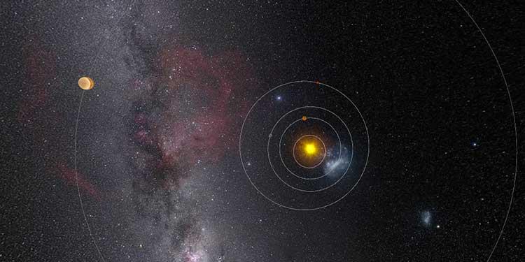 13 Ağustos 2015 – Kuyruklu yıldızın günberideki konumu; dünyadan 265 milyon, güneşten 186 milyon kilometre uzakta (http://sci.esa.int/where_is_rosetta/)