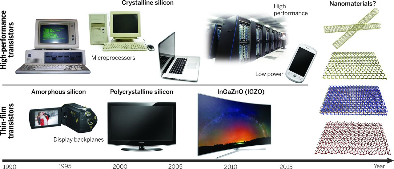 transistör-teknolojisi-