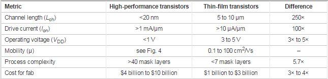 transistör-teknolojisi-4