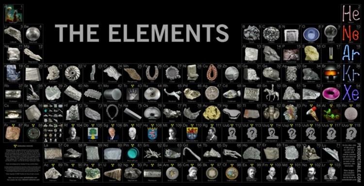 en-yaygin-ucuncu-element-nedir1-bilimfilicom