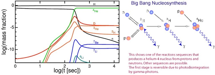 en-yaygin-ucuncu-element-nedir2-bilimfilicom
