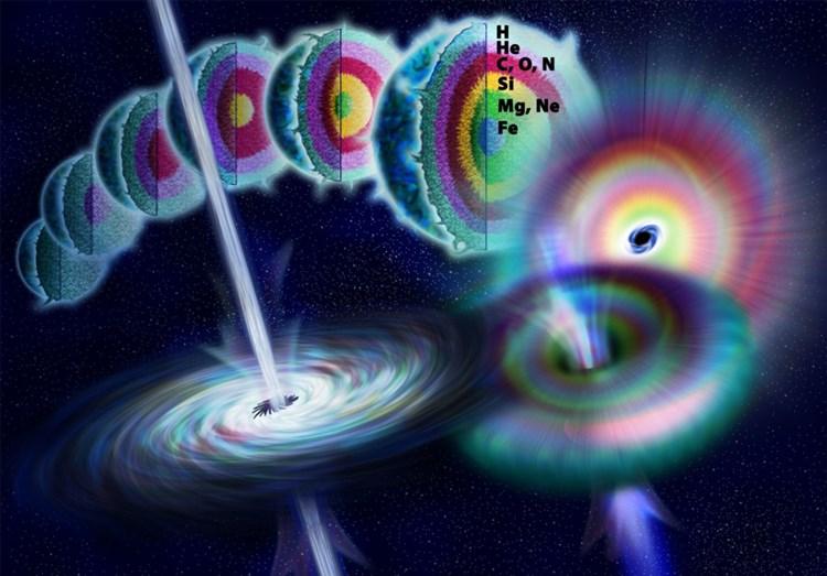 en-yaygin-ucuncu-element-nedir3-bilimfilicom