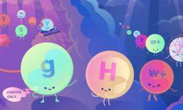 Higgs Kuvveti Nerede?