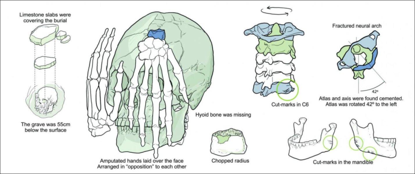 9000-yillik-insan-öldürme-ritueli11-bilimfilicom