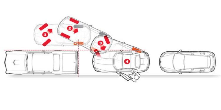 Araba Park Etmenin Matematiği