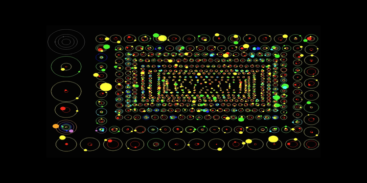 Güneş Sistemimiz Ne Kadar Normal?