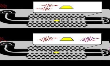 Kuantum Fotoniğin Bir Eksiği Daha Tamamlandı