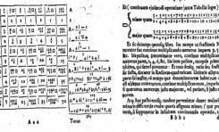 Pi Sayısının 360 Yıllık Formülü Hidrojen Atomunda Keşfedildi
