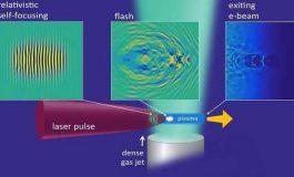 Taşınabilir Parçacık Hızlandırıcılara Bir Adım Daha Yaklaşıldı