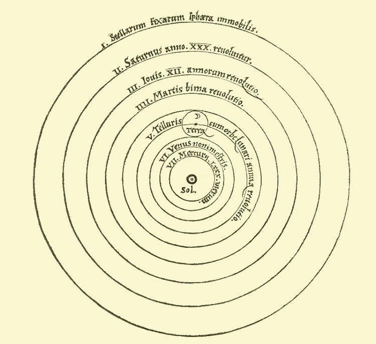 """Nicolaus Copernicus Heliosentrik Model """"De revolutionibus orbium coelestium"""""""
