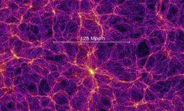 Kozmik Doku, Evrenin Yapısının Ne Olduğunu Anlamak