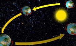 Neden En Uzun Günler Aralık Ayındadır?