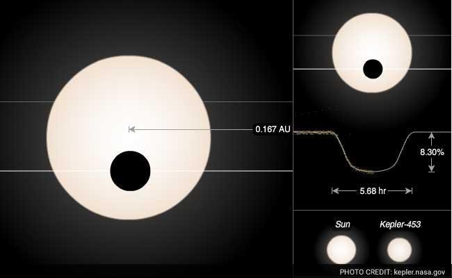 star-warsdaki-tatuin-benzeri-gezegen-4-bilimfilicom