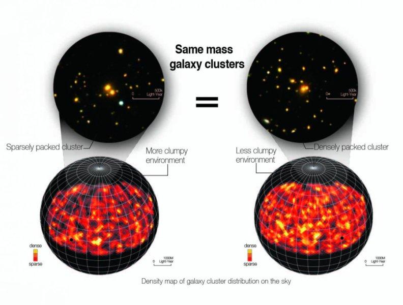 galaksi-kumeleri-olusumunda-kutle-tek-etmen-degil-bilimfilicom