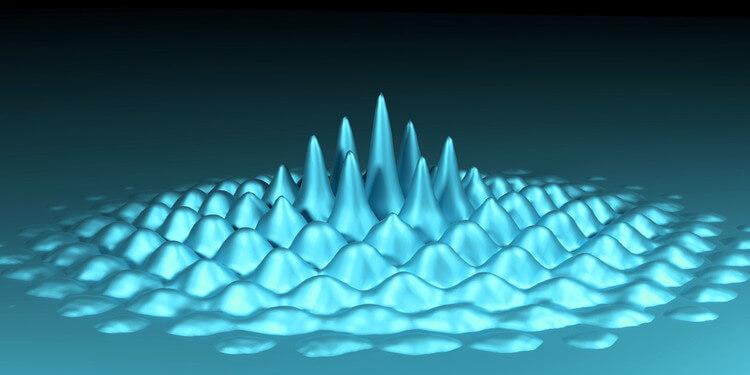Çok Parçacıklı Kuantum Sistem Hesaplamalarında Bağlaşıklığın Önemi Büyük