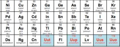 periyodik-cetvelin-7-sirasi-doldu-1-bilimfilicom