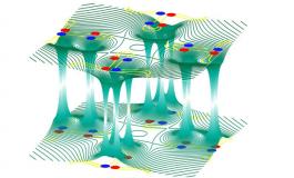 Elektronların Tavşan Deliğinden İçeri Girdiği Malzeme: Weyl Yarı-metali