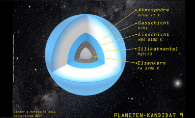 Astrofizikçiler Dokuzuncu Gezegenin Yapısını Modelledi