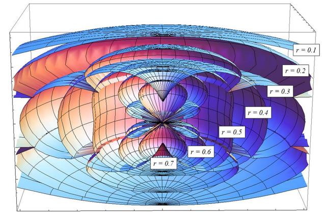 kara-deliklerin-icinde-ne-var-bilimfilicom