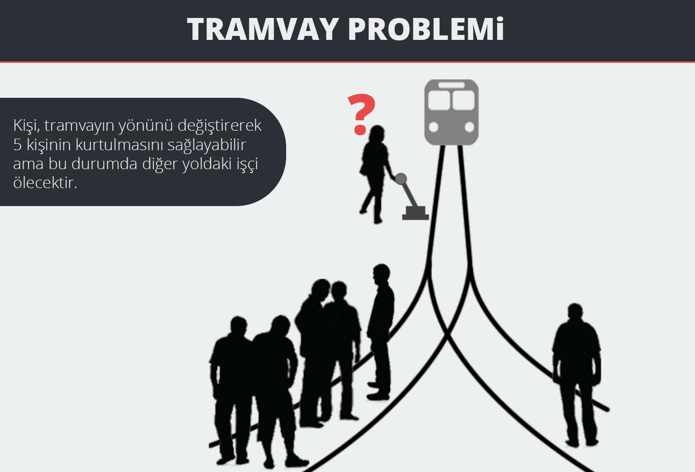 tramvay-problemi-bilimfilicom