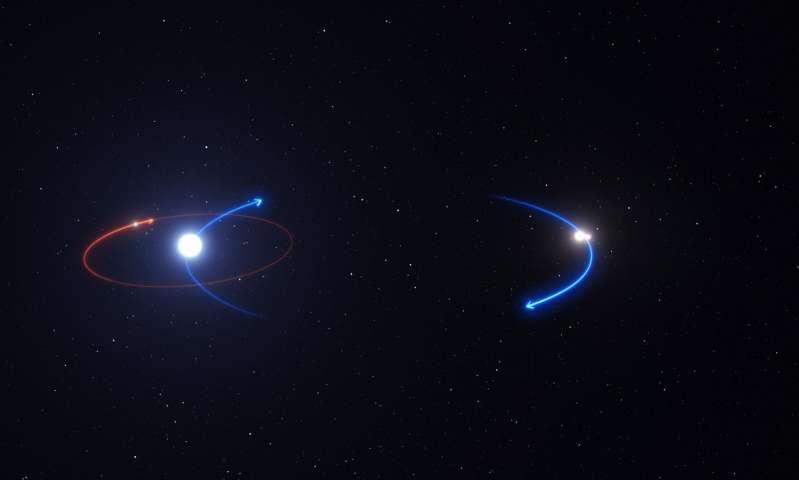 uc-yildizli-yeni-ote-gezegen-bilimfilicom
