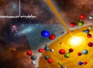 Ekstragalaktik Bir Sıcak Moleküler Çekirdek Keşfedildi