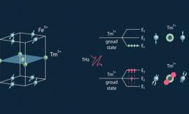 T-Işınları Bilgisayar Belleğini 1000 Kat Hızlandırabilir