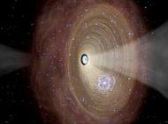 Süperkütleli Kara Deliklerin Büyümesini Tetikleyen Nedir?